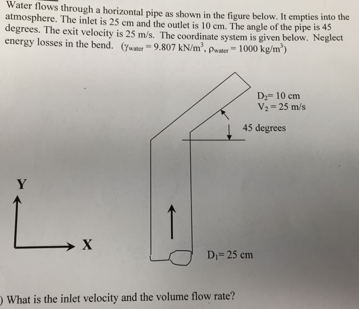 Force Flow Rate: Solved: A) What Is The Inlet Velocity And The Volume Flow