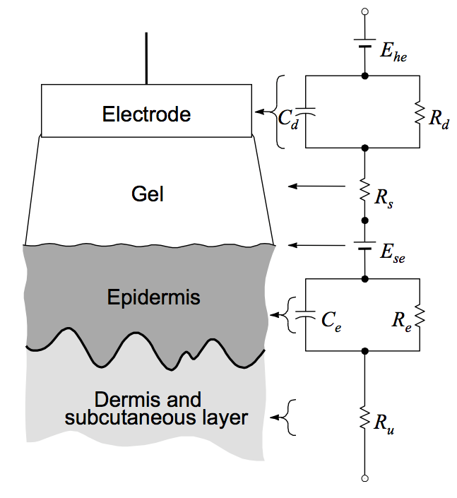 solved      consider the electrical model of an electrode