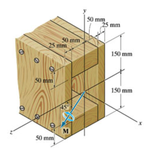 Solved The Wood Used For The Box Beam Has An Allowable Be