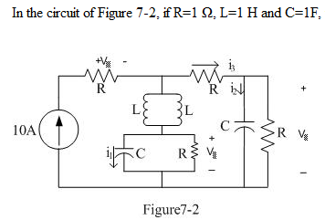 In the circuit of Figure 7-2, if R = 1 Ohm, L = 1