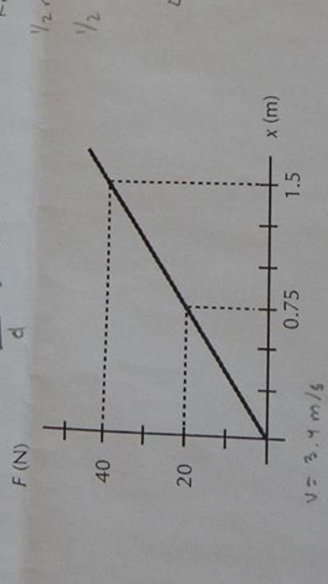 physics archive
