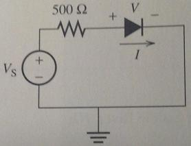 For circuit shown find I and V when: (a) Vs=-5V (b