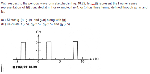 With respect to the periodic waveform sketched in
