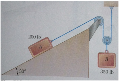 how to find tension between two blocks on a pulley
