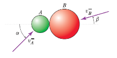 Two spheres, A and B , with masses m A = 1.35 kg a