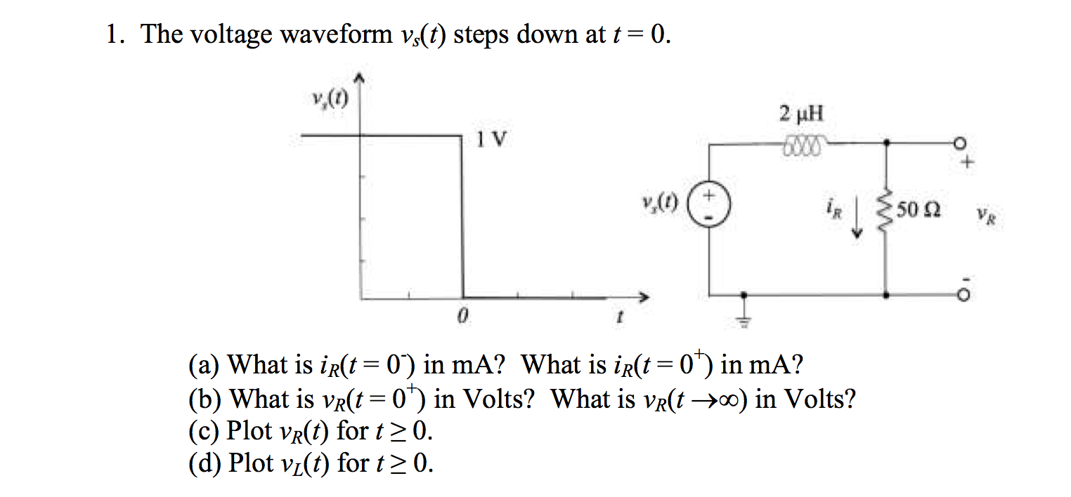 The voltage waveform vs(f) steps down at t = 0. W
