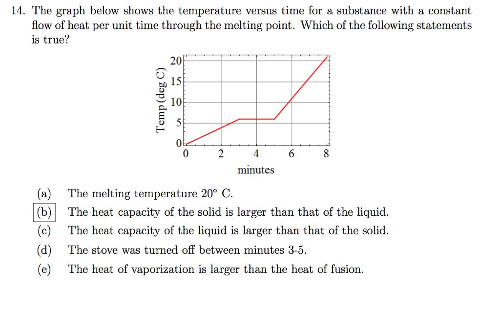 Interview Questions on Flow Measurement   Instrumentation ...