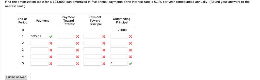 Solved find the amortization table for a 23 000 loan amo for 10 year amortization table