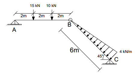 solved  draw the shear force and bending moment diagram po