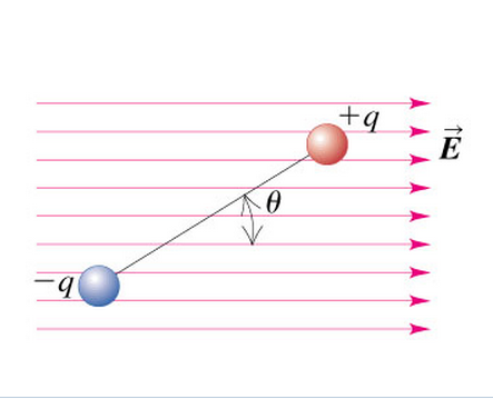 A.) For the dipole in the figure (Figure 1) , the