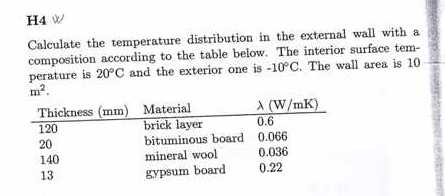 Calculate the temperature distribution in the exte