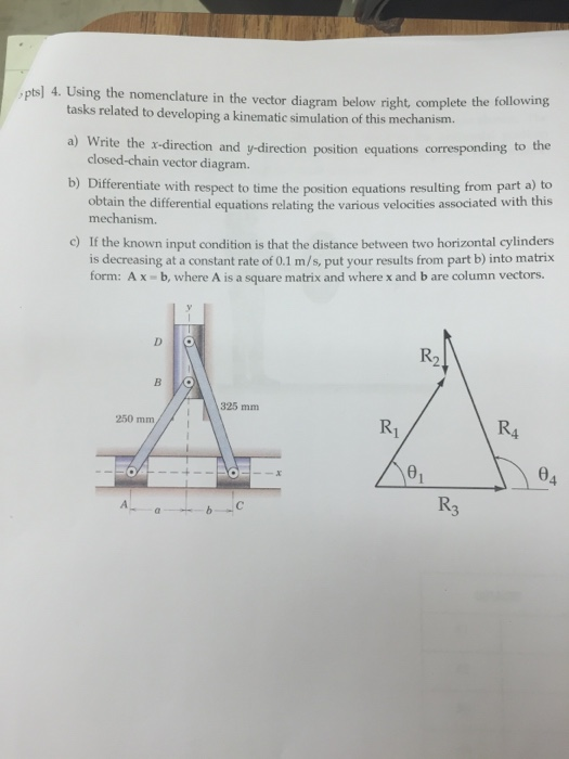 how to put vectors in the form y ax b