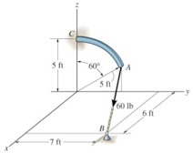 The curved rod has a radius of 5 ft. If a force of