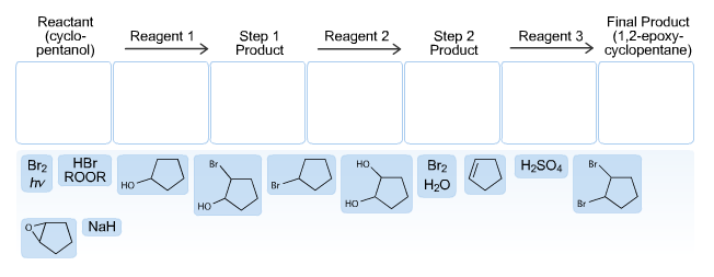 in organic sythesis Plan synthetic routes and study key organic chemistry reactions interactively with this resource choose from a wide range of starting compounds and react them to reveal details of the reaction (conditions, reagents used and classification) create your own synthetic pathways and view a wide range.