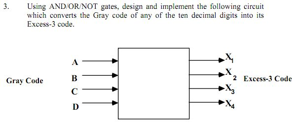 Using AND/OR/NOT gates, design and implement the f