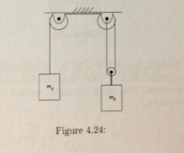 Figure 4.24: In figure 4.24, assume the two mas