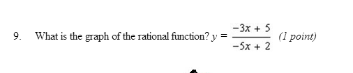 What is the graph of the rational function? y = -3