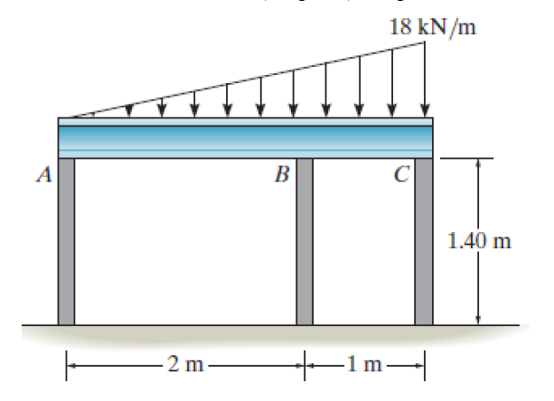 The horizontal beam is assumed to be rigid and sup
