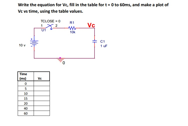 Write the equation for Vc, fill in the table for t
