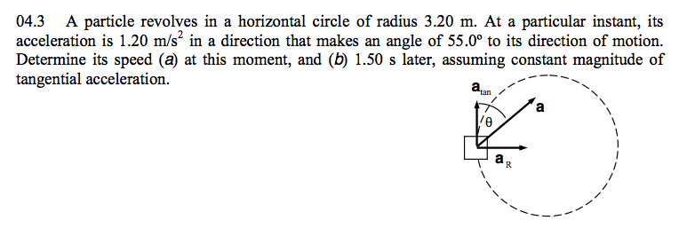 A particle revolves in a horizontal circle of radi