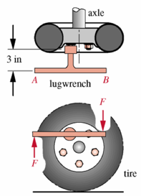 The length AB for the lug wrench shown right is 12