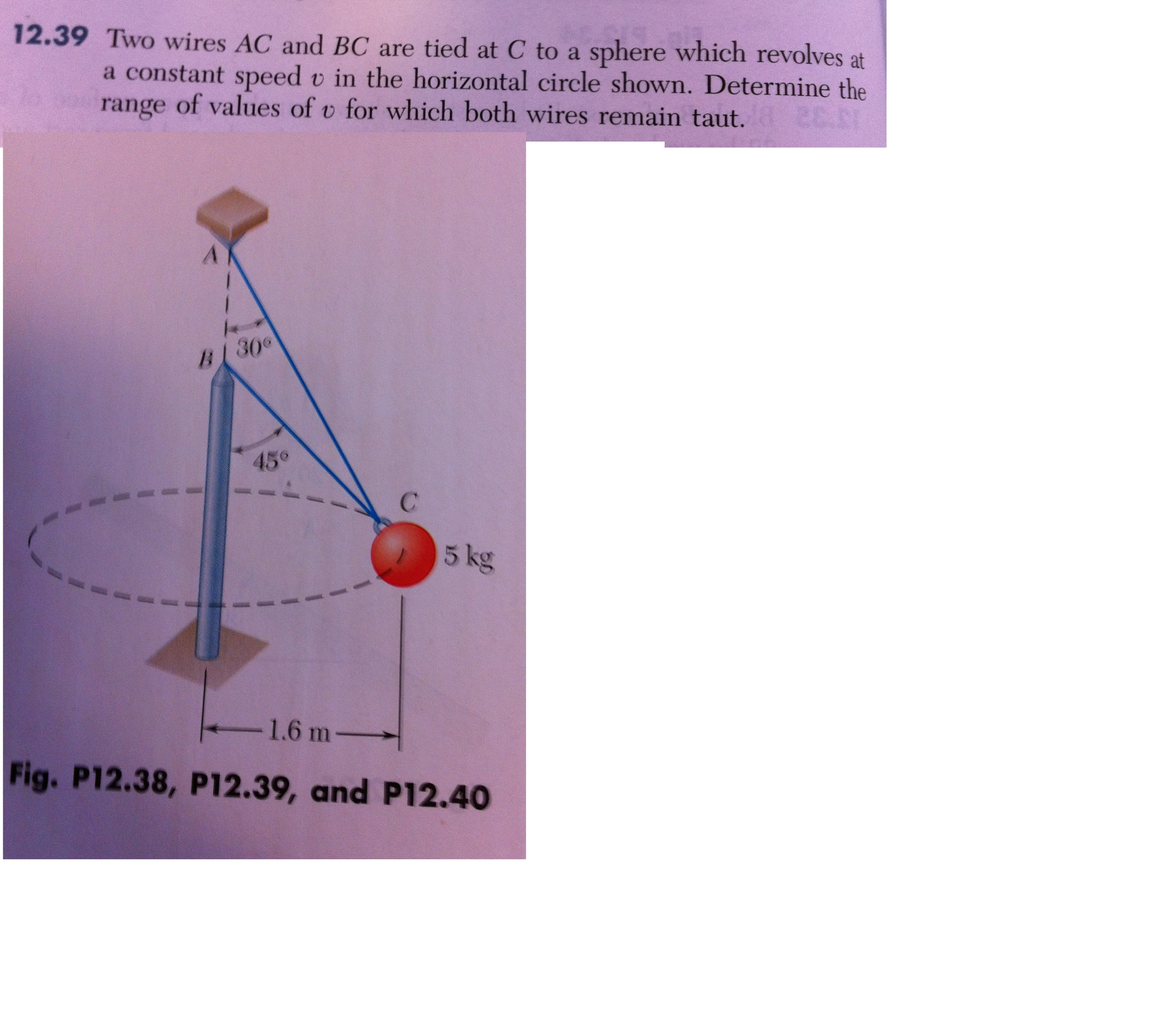 Two wires AC and BC are tied at C to a sphere whic