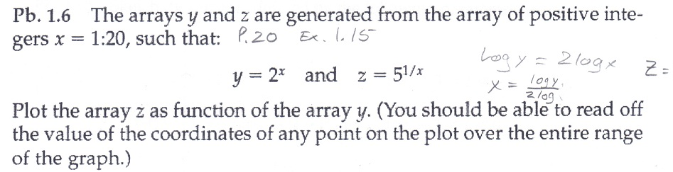 The arrays y and z are generated from the array of