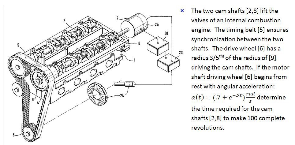 The two cam shafts [2,8] lift the valves of an int