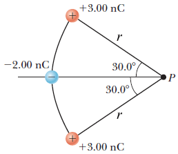 Three point charges are located on a circular arc
