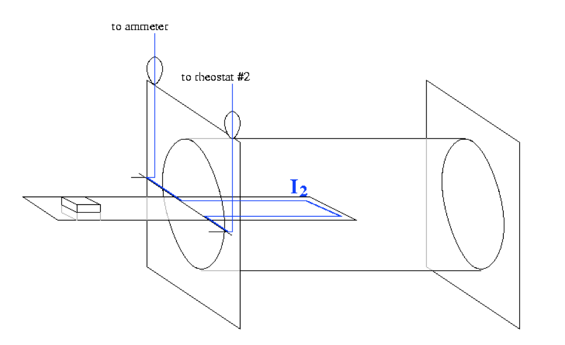 solved  which segment of current i2 feels a force from the