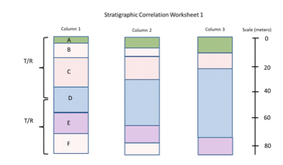 solved answer the following in stratigraphic correlation. Black Bedroom Furniture Sets. Home Design Ideas