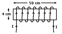A solenoid is wound with N=349 turns on a form D=3