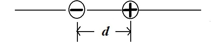 An electric dipole consists of a positive and nega