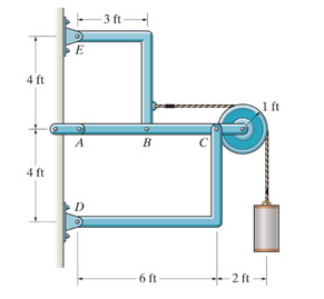 Suspended cylinder has weight of 88lb A.) Determi