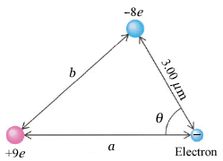 An electron is near a positive ion of charge +9e a