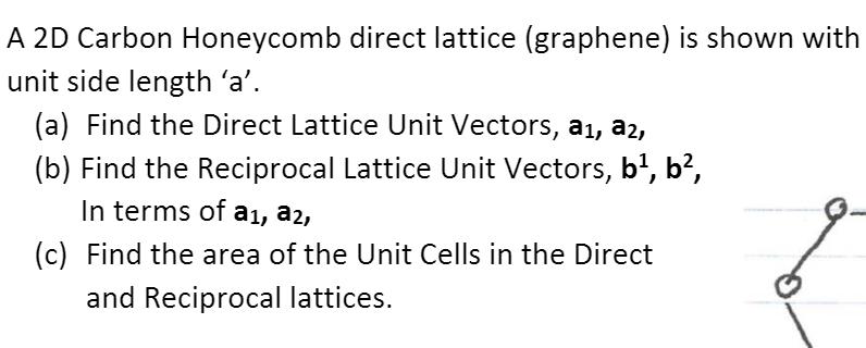 reciprocal lattice of graphene