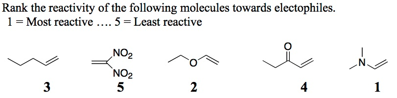 Rank the reactivity of the following molecules tow