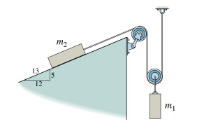 Consider the mass and pulley system shown. Mass m1