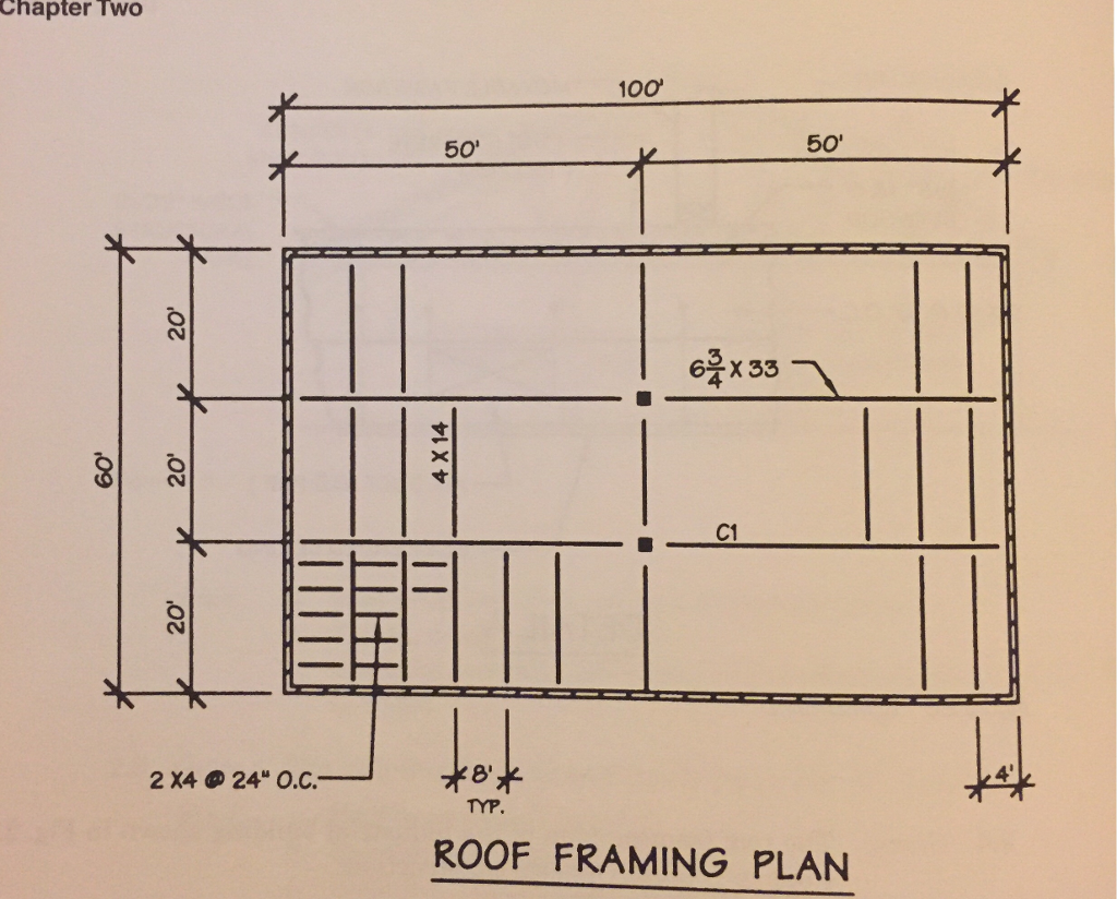 Solved 2 4 given the roof framing plan of the industrial for Ceiling framing plan
