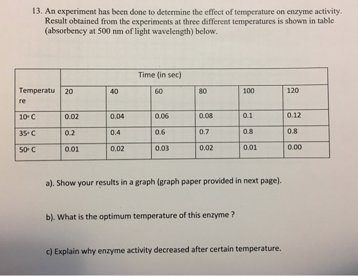 biology 156 lab 4 lab 4 the effect of temperature on enzyme activity View notes - bio 156 lab 4 from bio 156 at arizona state university  catalase  is a very fast acting enzyme that converts hydrogen peroxide into water and gas.