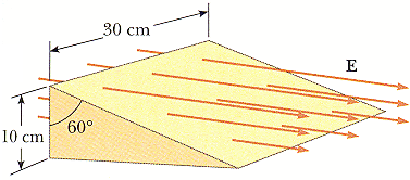 Consider a closed triangular box resting within a