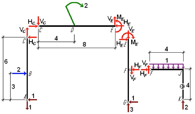 solved  after you have determined end forces and moments y
