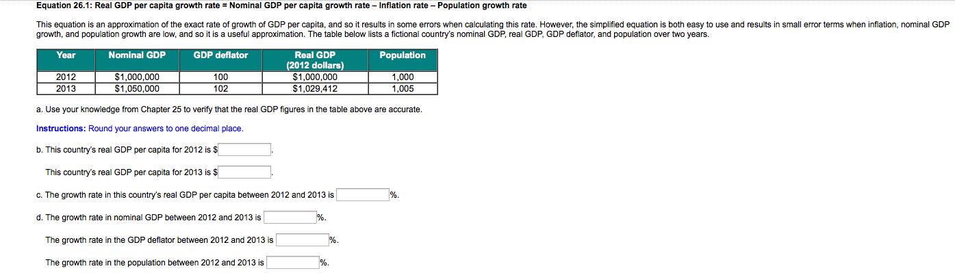 Solved Equation 26 1 Real Gdp Per Capita Growth Rate N