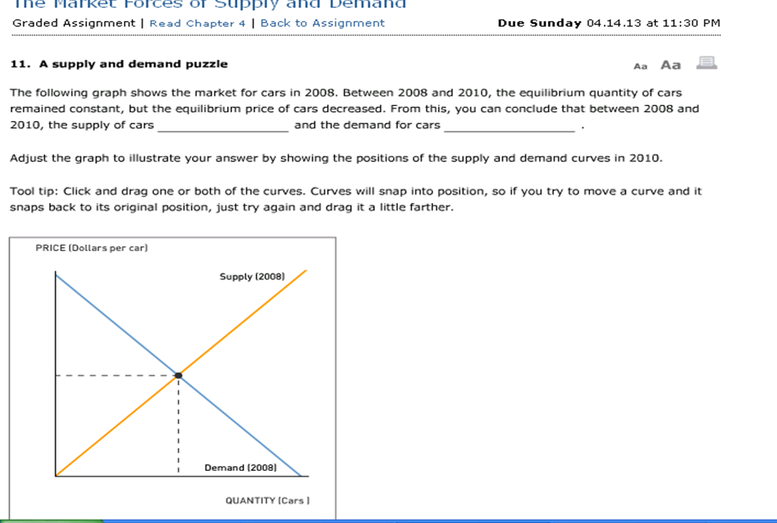how to find equilibrium price and quantity on a graph