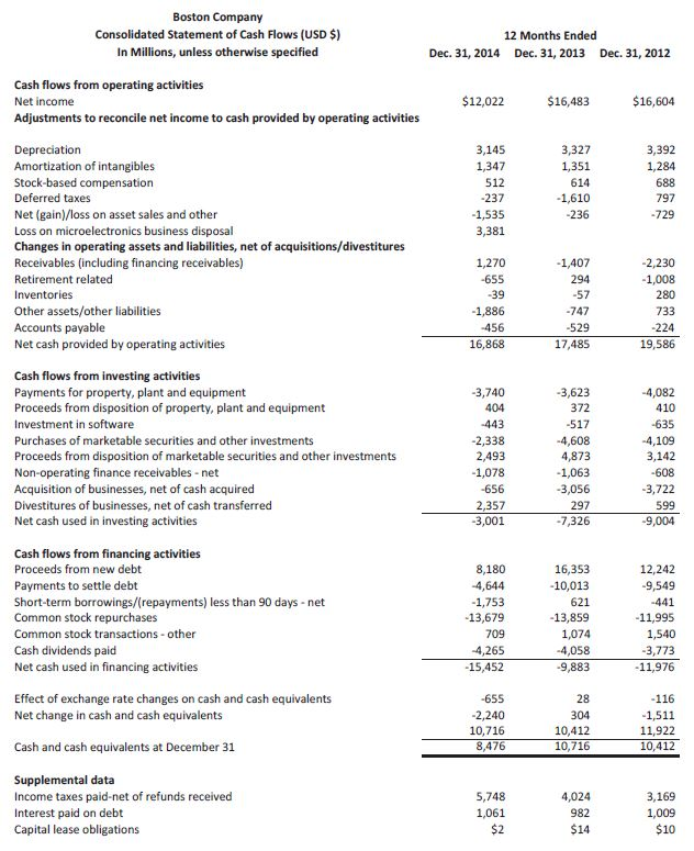 financial analysis tootsie roll Tootsie roll industries (nyse: tr) financial analysis: john b sanfilippo & son (jbss) & tootsie roll industries (nyse:tr.