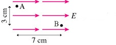 Part A Which point, A or B, has a larger electric