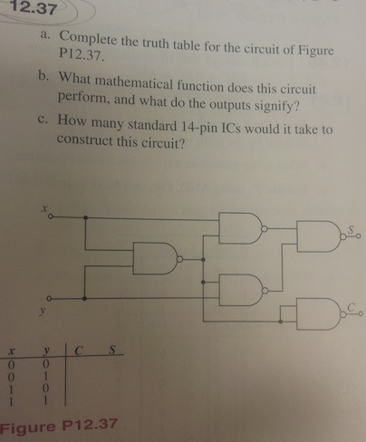 Complete the truth table for the circuit Figure P1