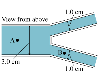 he 3.0 -diameter water line in the figure splits i