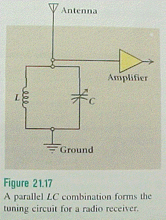 A parallel LC combination forms the tuning circuit