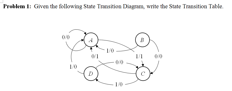 Given the following State Transition Diagram, writ